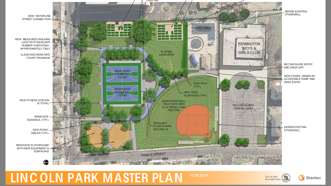 Lincoln Park Master Plan